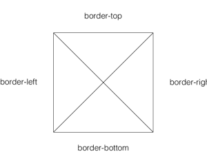 【CSS】リストマークに使える三角形をCSSだけで表示する方法。