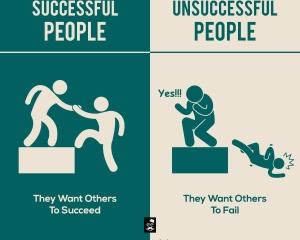シンプルなアイコンのデザインが素敵。「成功する人」と「成功しない人」の7つの違い。