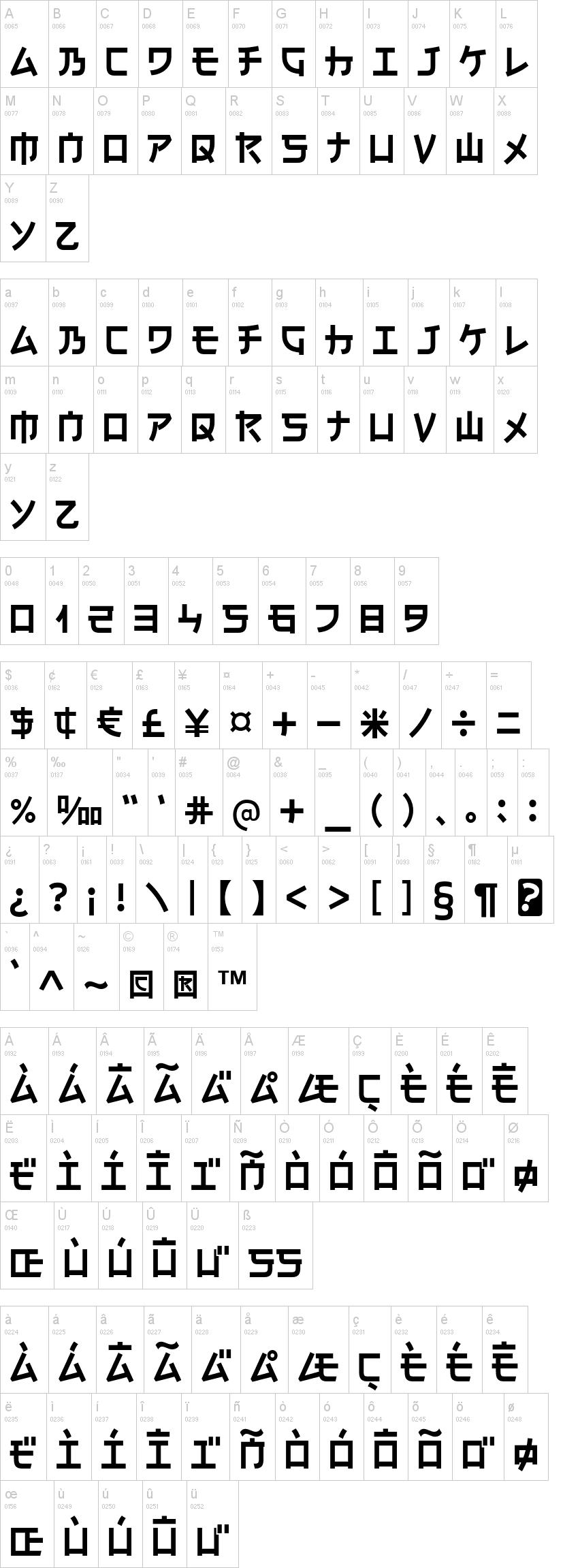 フォント:エレクトロハーモニクス