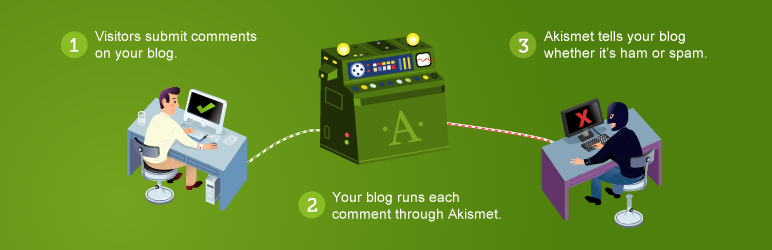 WordPress Plugin : Akismet